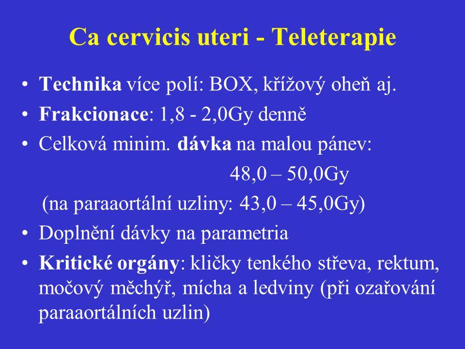 Ca cervicis uteri - Teleterapie Technika více polí: BOX, křížový oheň aj. Frakcionace: 1,8 - 2,0Gy denně Celková minim. dávka na malou pánev: 48,0 – 5