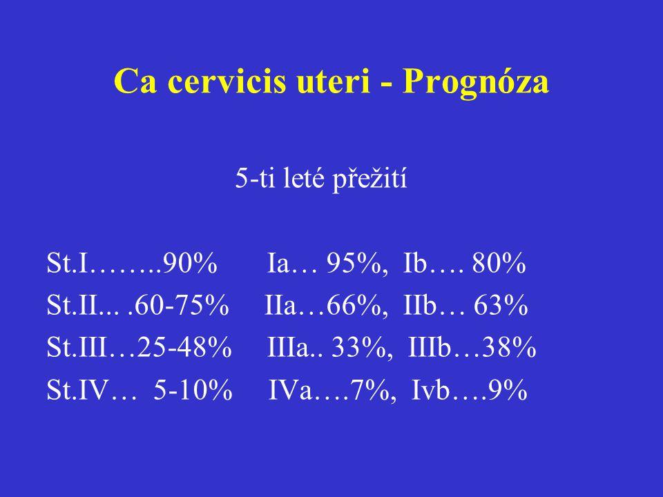 Ca cervicis uteri - Prognóza 5-ti leté přežití St.I……..90% Ia… 95%, Ib…. 80% St.II....60-75% IIa…66%, IIb… 63% St.III…25-48% IIIa.. 33%, IIIb…38% St.I