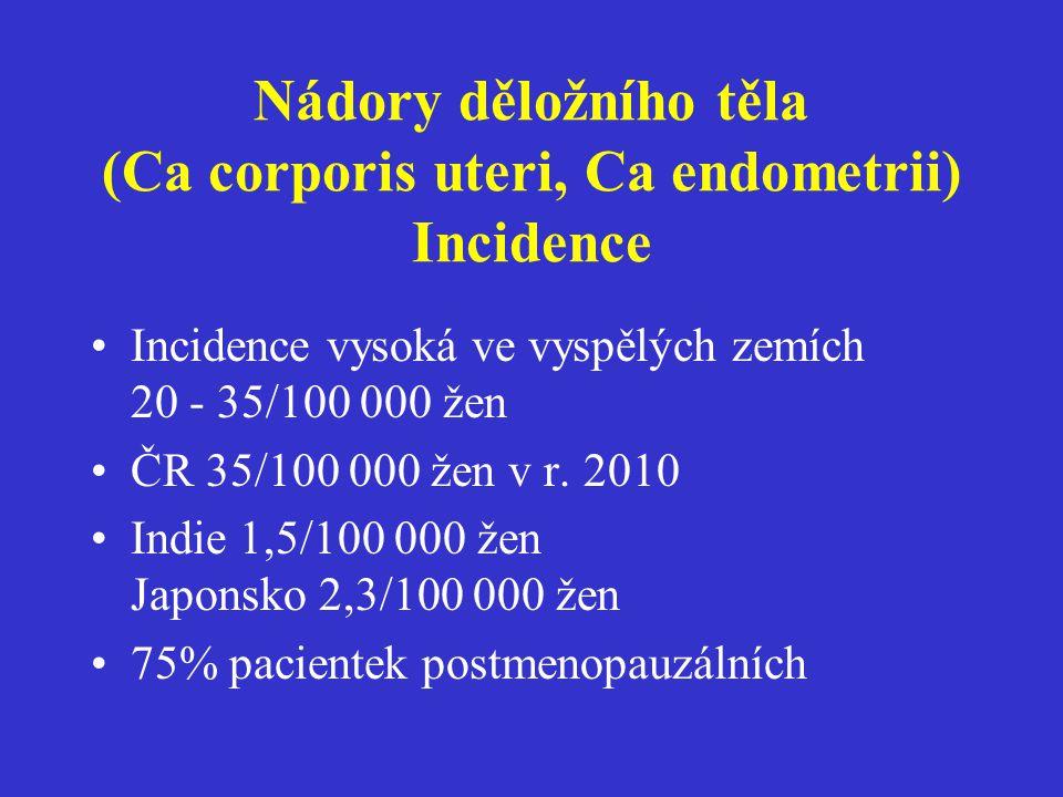 Nádory děložního těla (Ca corporis uteri, Ca endometrii) Incidence Incidence vysoká ve vyspělých zemích 20 - 35/100 000 žen ČR 35/100 000 žen v r. 201