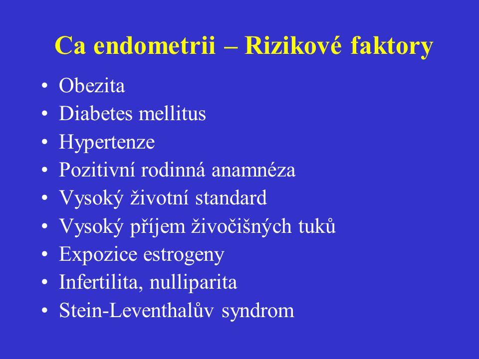 Ca endometrii – Rizikové faktory Obezita Diabetes mellitus Hypertenze Pozitivní rodinná anamnéza Vysoký životní standard Vysoký příjem živočišných tuk