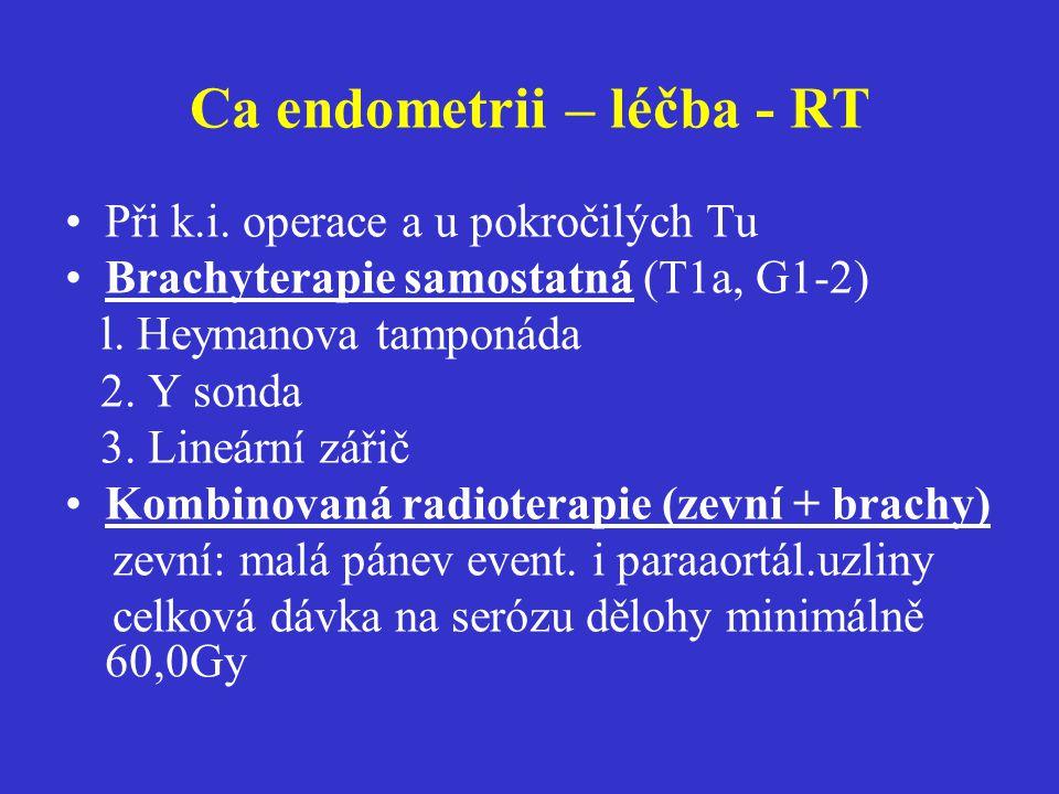 Ca endometrii – léčba - RT Při k.i. operace a u pokročilých Tu Brachyterapie samostatná (T1a, G1-2) l. Heymanova tamponáda 2. Y sonda 3. Lineární záři