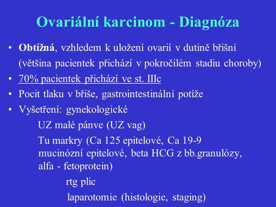 Ovariální karcinom - Diagnóza Obtížná, vzhledem k uložení ovarií v dutině břišní (většina pacientek přichází v pokročilém stadiu choroby) 70% paciente