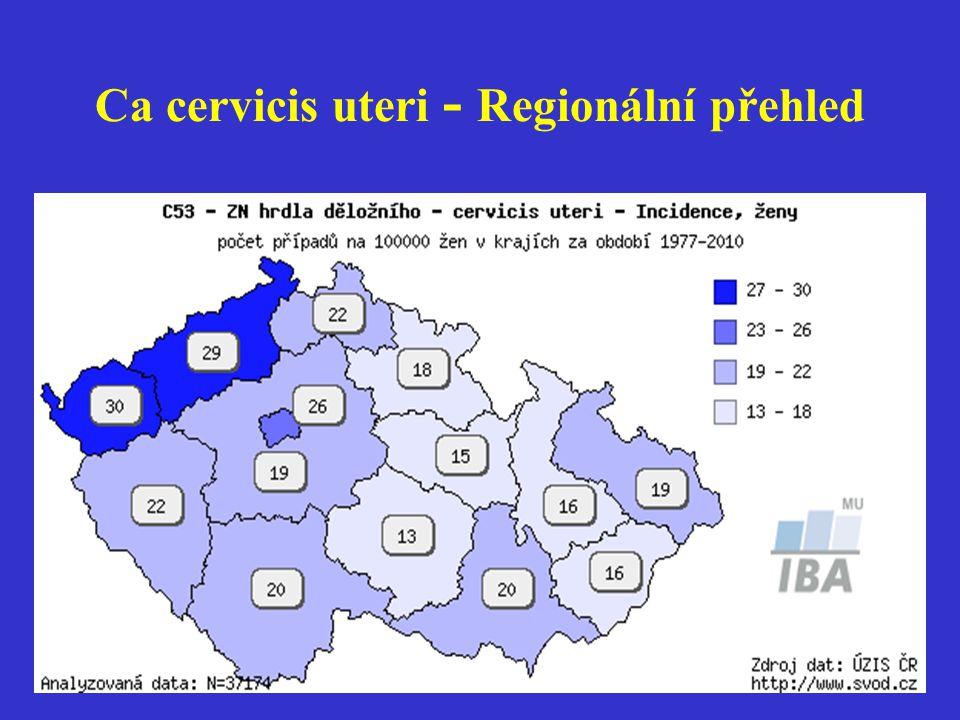 Ca cervicis uteri - Regionální přehled