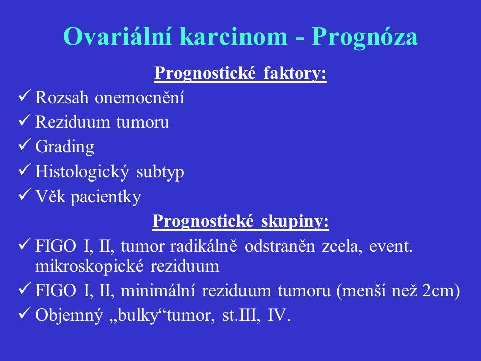 Ovariální karcinom - Prognóza Prognostické faktory: Rozsah onemocnění Reziduum tumoru Grading Histologický subtyp Věk pacientky Prognostické skupiny:
