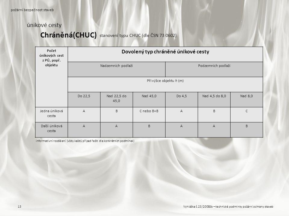 Vyhláška č.23/2008Sb – technické podmínky požární ochrany staveb13 požární bezpečnost staveb Chráněná(CHUC) únikové cesty stanovení typu CHUC (dle ČSN