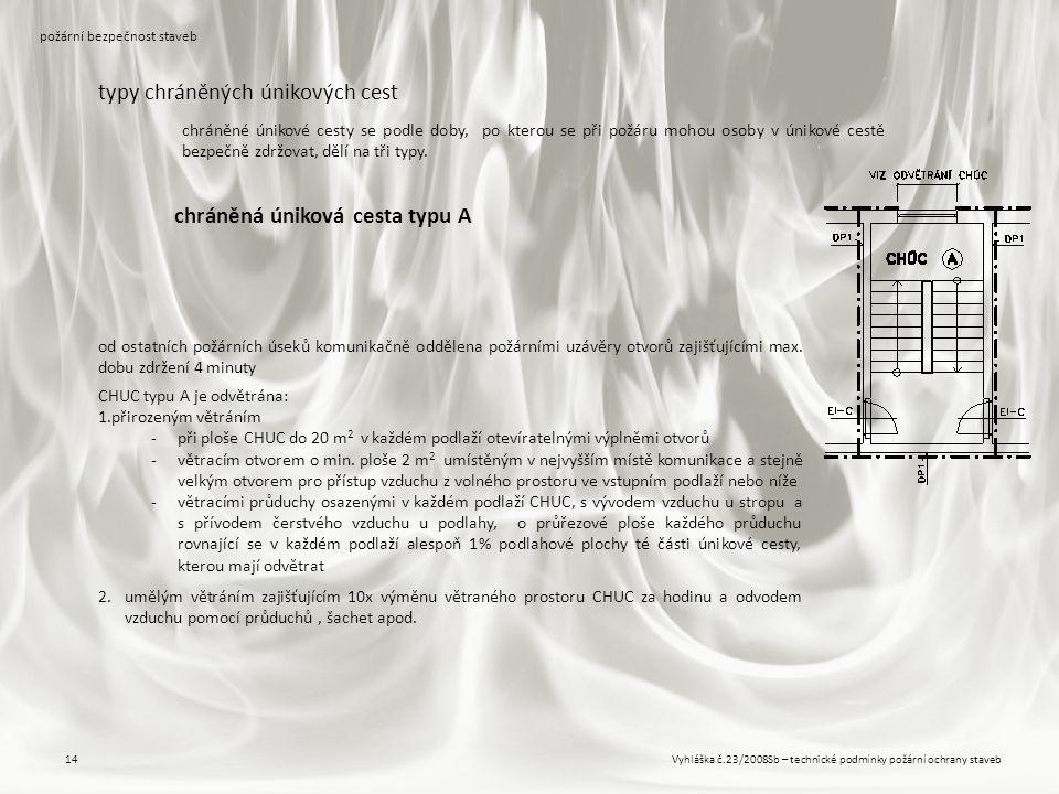Vyhláška č.23/2008Sb – technické podmínky požární ochrany staveb14 požární bezpečnost staveb typy chráněných únikových cest od ostatních požárních úse