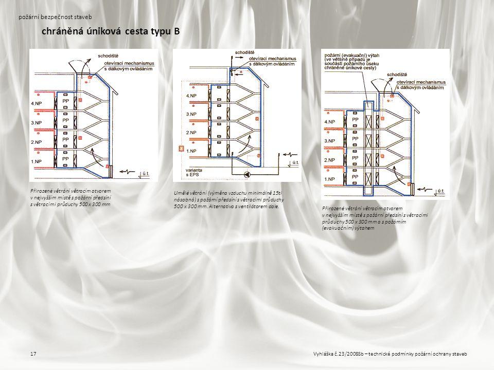 Vyhláška č.23/2008Sb – technické podmínky požární ochrany staveb17 požární bezpečnost staveb chráněná úniková cesta typu B Přirozené větrání větracím