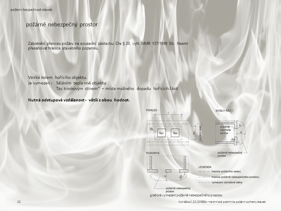 Vyhláška č.23/2008Sb – technické podmínky požární ochrany staveb22 požární bezpečnost staveb požárně nebezpečný prostor Vzniká kolem hořícího objektu.