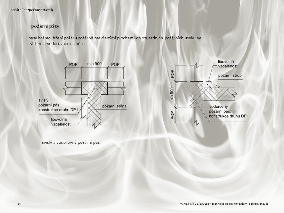 Vyhláška č.23/2008Sb – technické podmínky požární ochrany staveb24 požární bezpečnost staveb požární pásy pásy bránící šíření požáru požárně otevřeným