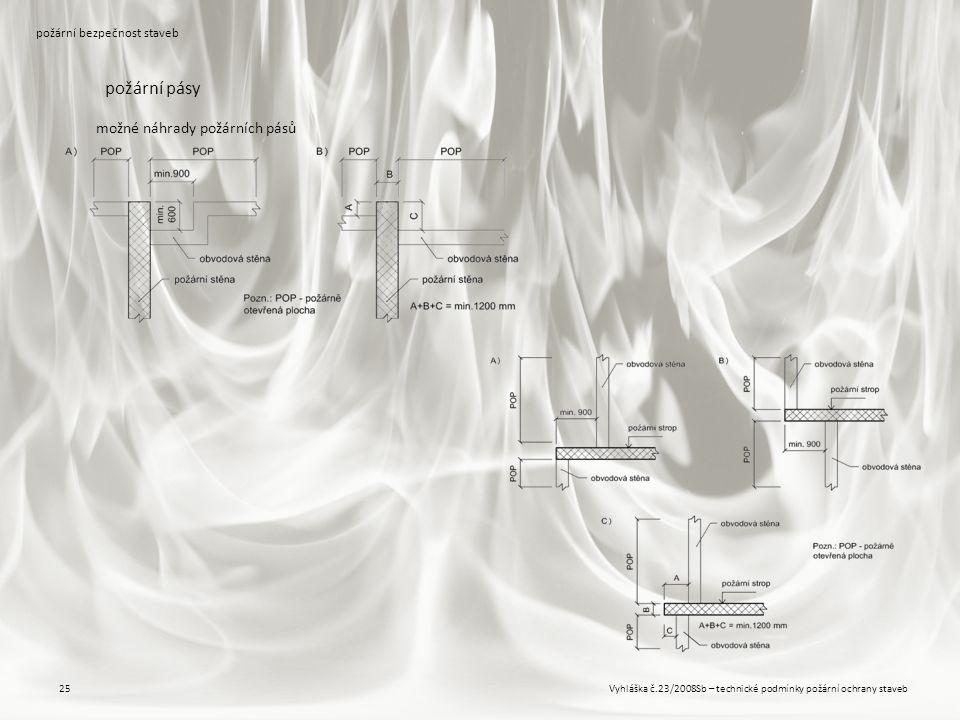 Vyhláška č.23/2008Sb – technické podmínky požární ochrany staveb25 požární bezpečnost staveb požární pásy možné náhrady požárních pásů