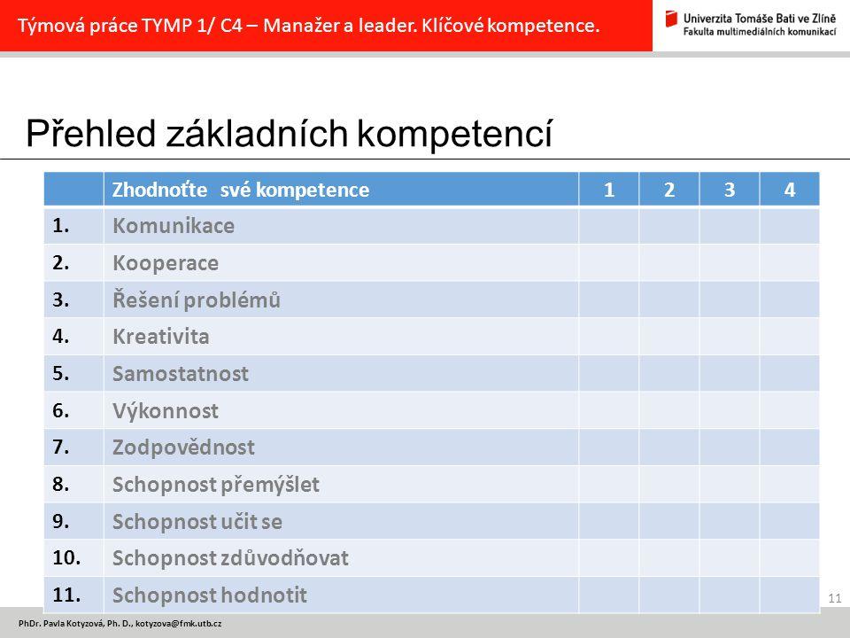 Přehled základních kompetencí 11 PhDr.Pavla Kotyzová, Ph.