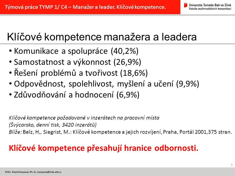 Struktura klíčových kompetencí 6 PhDr.Pavla Kotyzová, Ph.