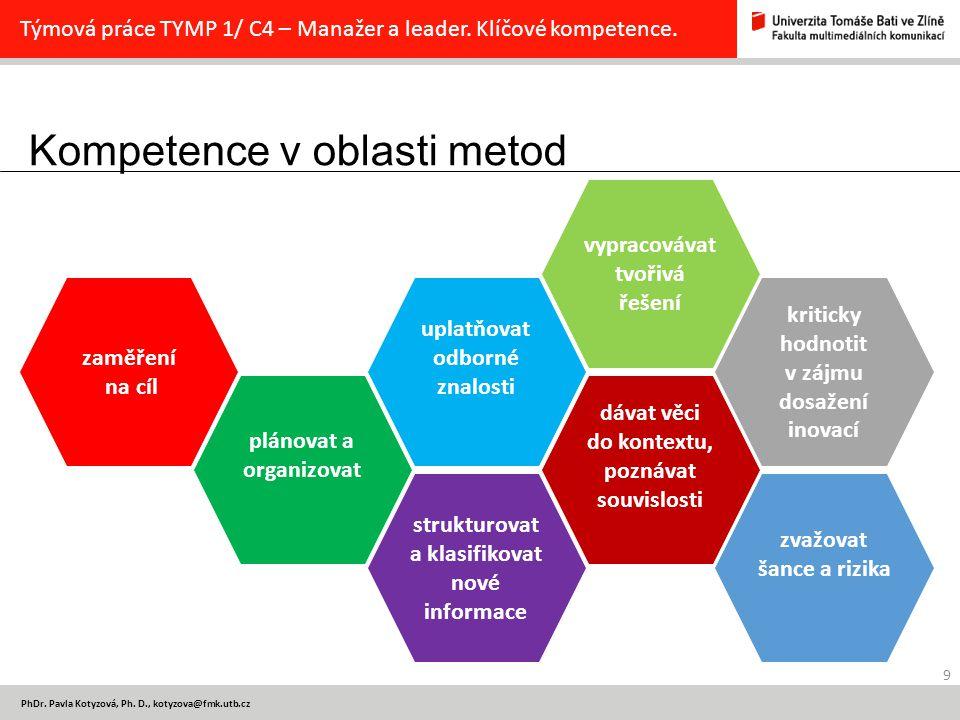 Kompetence v oblasti metod 9 PhDr.Pavla Kotyzová, Ph.