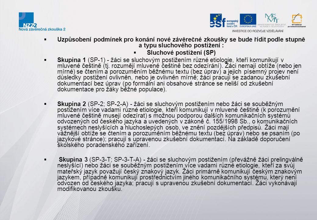  Uzpůsobení podmínek pro konání nové závěrečné zkoušky se bude řídit podle stupně a typu sluchového postižení :  Sluchové postižení (SP)  Skupina 1