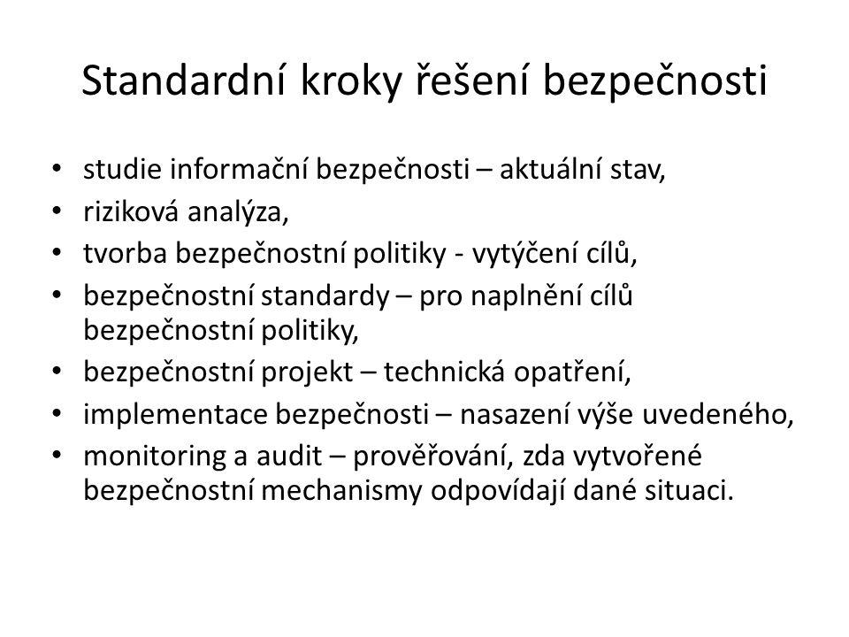 Standardní kroky řešení bezpečnosti studie informační bezpečnosti – aktuální stav, riziková analýza, tvorba bezpečnostní politiky - vytýčení cílů, bez