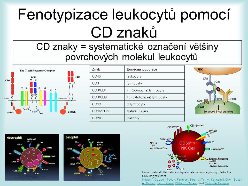 Fenotypizace leukocytů pomocí CD znaků CD znaky = systematické označení většiny povrchových molekul leukocytů Human natural killer cells: a unique innate immunoregulatory role for the CD56bright subset Megan A.