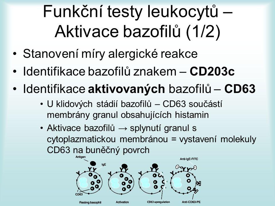 Funkční testy leukocytů – Aktivace bazofilů (1/2) Stanovení míry alergické reakce Identifikace bazofilů znakem – CD203c Identifikace aktivovaných bazo