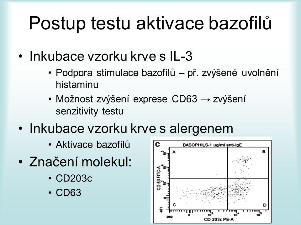 Postup testu aktivace bazofilů Inkubace vzorku krve s IL-3 Podpora stimulace bazofilů – př. zvýšené uvolnění histaminu Možnost zvýšení exprese CD63 →