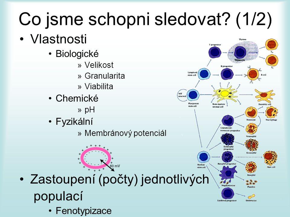 Co jsme schopni sledovat? (1/2) Vlastnosti Biologické »Velikost »Granularita »Viabilita Chemické »pH Fyzikální »Membránový potenciál Zastoupení (počty
