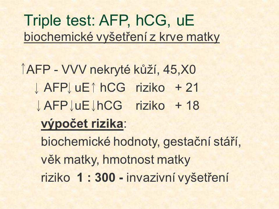 Triple test: AFP, hCG, uE biochemické vyšetření z krve matky AFP - VVV nekryté kůží, 45,X0 AFP uE hCG riziko + 21 AFP uE hCG riziko + 18 výpočet rizik