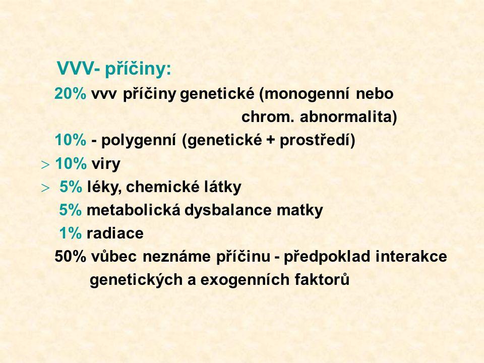 VVV- příčiny: 20% vvv příčiny genetické (monogenní nebo chrom. abnormalita) 10% - polygenní (genetické + prostředí)  10% viry  5% léky, chemické lát