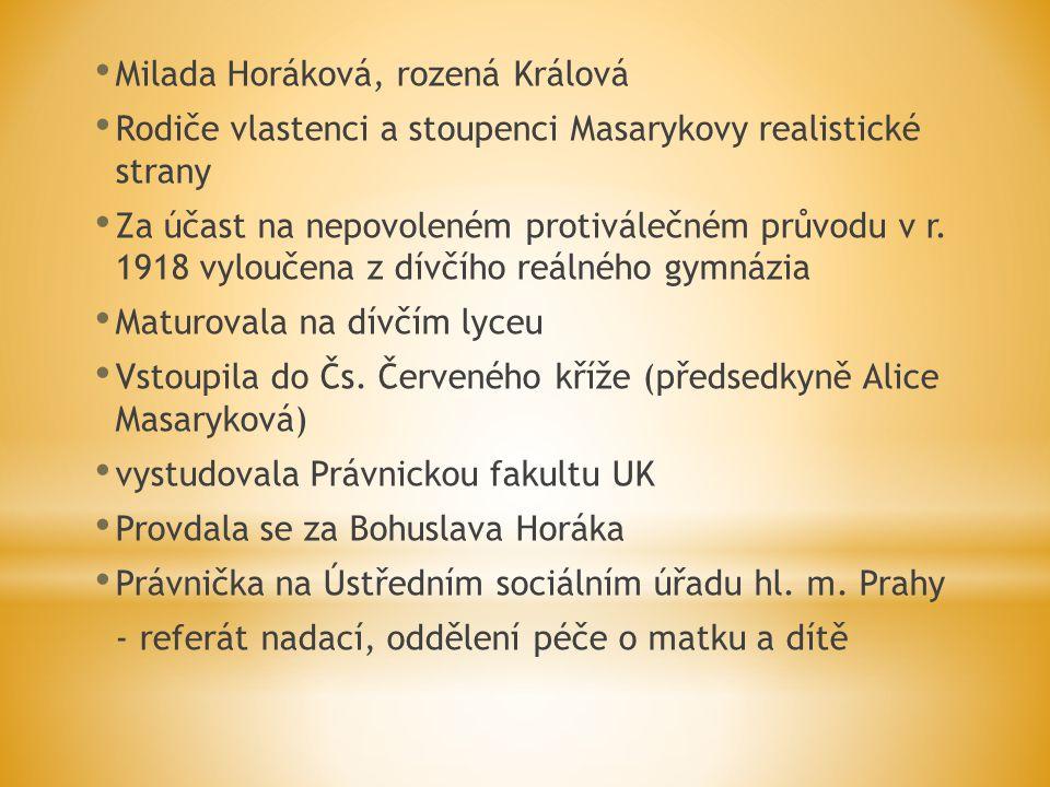 Milada Horáková, rozená Králová Rodiče vlastenci a stoupenci Masarykovy realistické strany Za účast na nepovoleném protiválečném průvodu v r. 1918 vyl