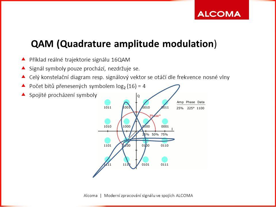 Alcoma | Moderní zpracování signálu ve spojích ALCOMA QAM (Quadrature amplitude modulation)  Příklad reálné trajektorie signálu 16QAM  Signál symbol