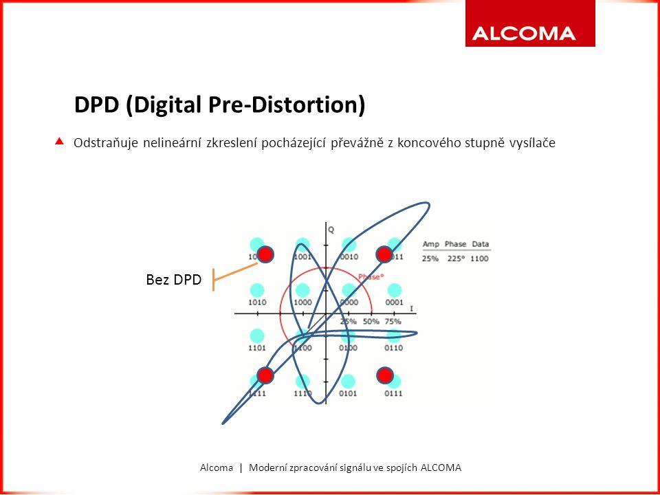 Alcoma | Moderní zpracování signálu ve spojích ALCOMA DPD (Digital Pre-Distortion)  Odstraňuje nelineární zkreslení pocházející převážně z koncového