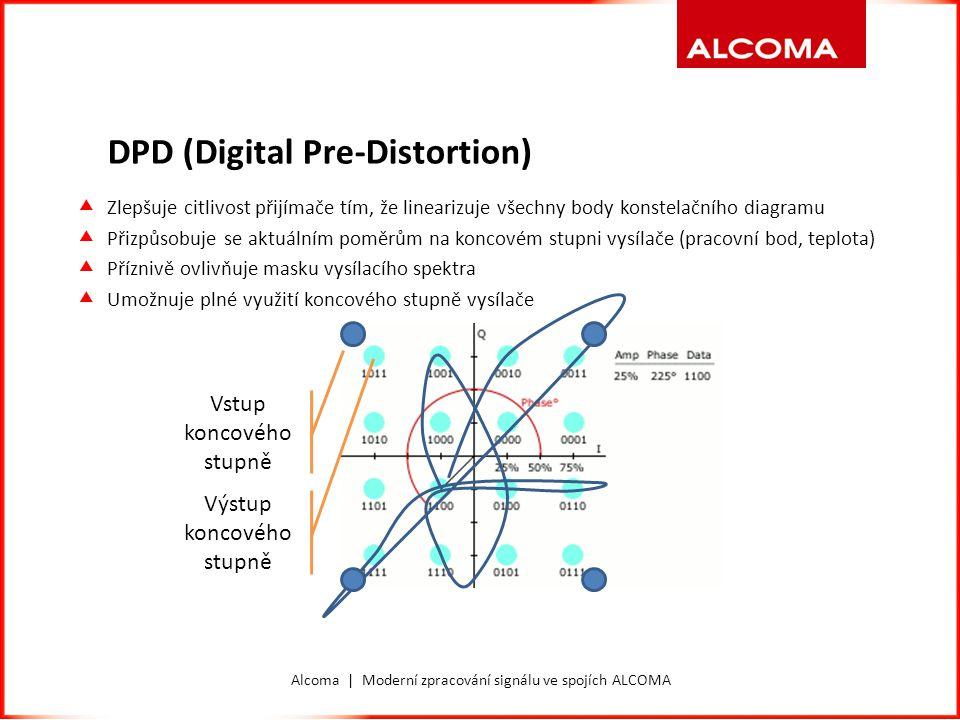 Alcoma | Moderní zpracování signálu ve spojích ALCOMA DPD (Digital Pre-Distortion) Vstup koncového stupně  Zlepšuje citlivost přijímače tím, že linea