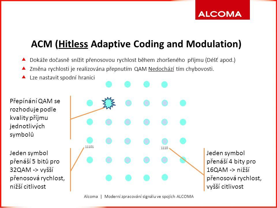 Alcoma | Moderní zpracování signálu ve spojích ALCOMA ACM (Hitless Adaptive Coding and Modulation) Jeden symbol přenáší 5 bitů pro 32QAM -> vyšší přen