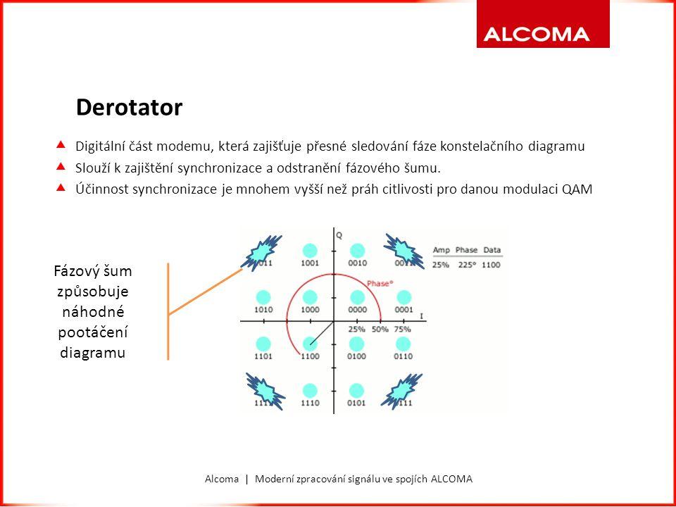 Alcoma | Moderní zpracování signálu ve spojích ALCOMA Derotator  Digitální část modemu, která zajišťuje přesné sledování fáze konstelačního diagramu