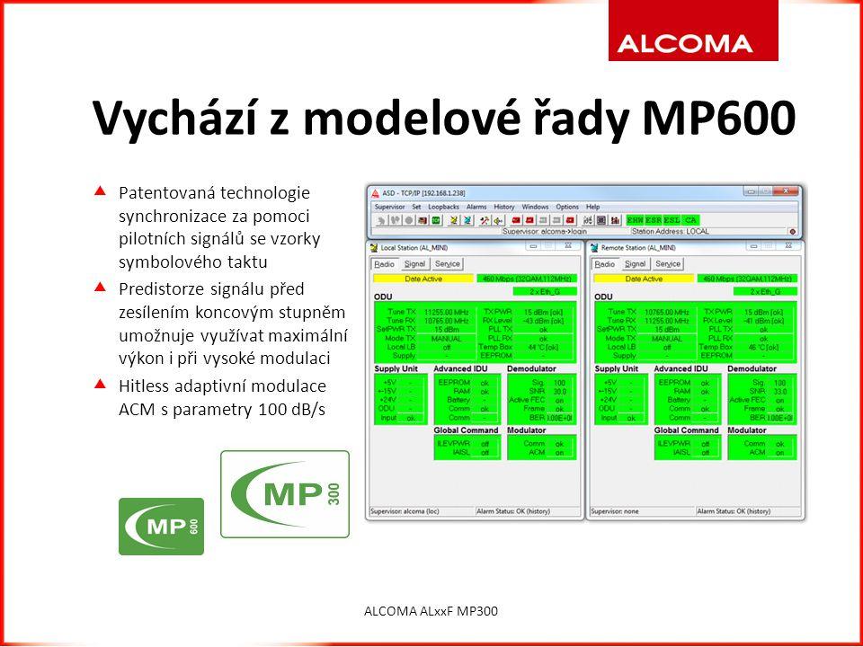 Vychází z modelové řady MP600  Patentovaná technologie synchronizace za pomoci pilotních signálů se vzorky symbolového taktu  Predistorze signálu př