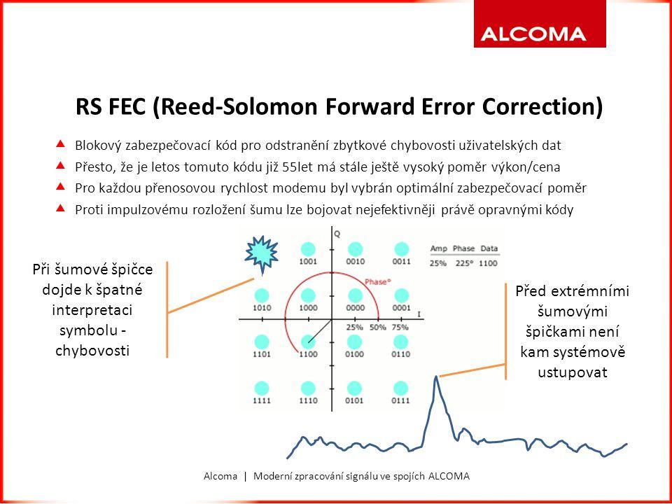Alcoma | Moderní zpracování signálu ve spojích ALCOMA RS FEC (Reed-Solomon Forward Error Correction)  Blokový zabezpečovací kód pro odstranění zbytko