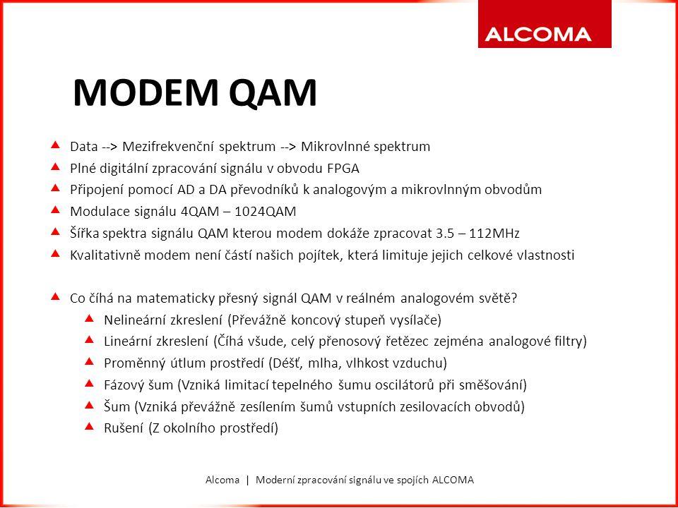 MODEM QAM  Data --> Mezifrekvenční spektrum --> Mikrovlnné spektrum  Plné digitální zpracování signálu v obvodu FPGA  Připojení pomocí AD a DA přev