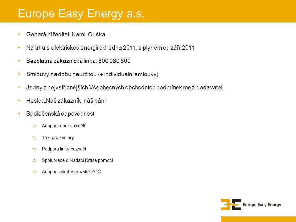 Generální ředitel: Kamil Ouška Na trhu s elektrickou energií od ledna 2011, s plynem od září 2011 Bezplatná zákaznická linka: 800 080 800 Smlouvy na d