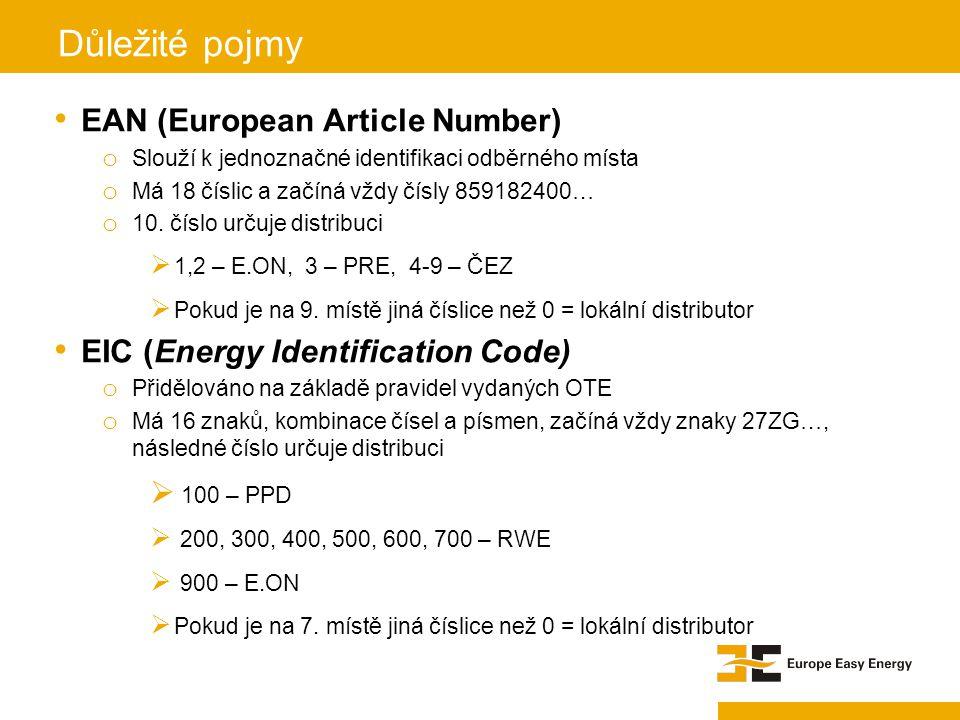 EAN (European Article Number) o Slouží k jednoznačné identifikaci odběrného místa o Má 18 číslic a začíná vždy čísly 859182400… o 10. číslo určuje dis