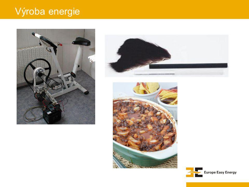 Výroba energie