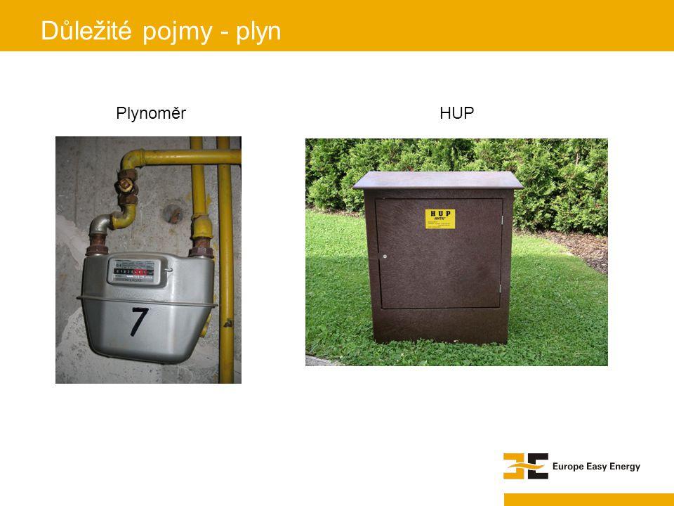 Důležité pojmy - plyn PlynoměrHUP