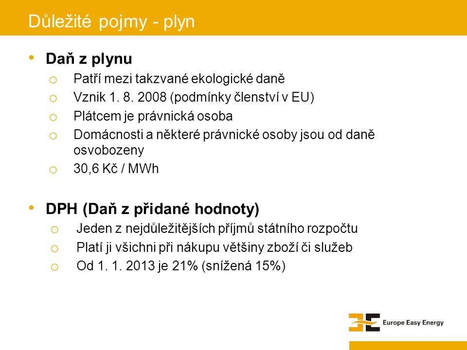 Důležité pojmy - plyn Daň z plynu o Patří mezi takzvané ekologické daně o Vznik 1. 8. 2008 (podmínky členství v EU) o Plátcem je právnická osoba o Dom