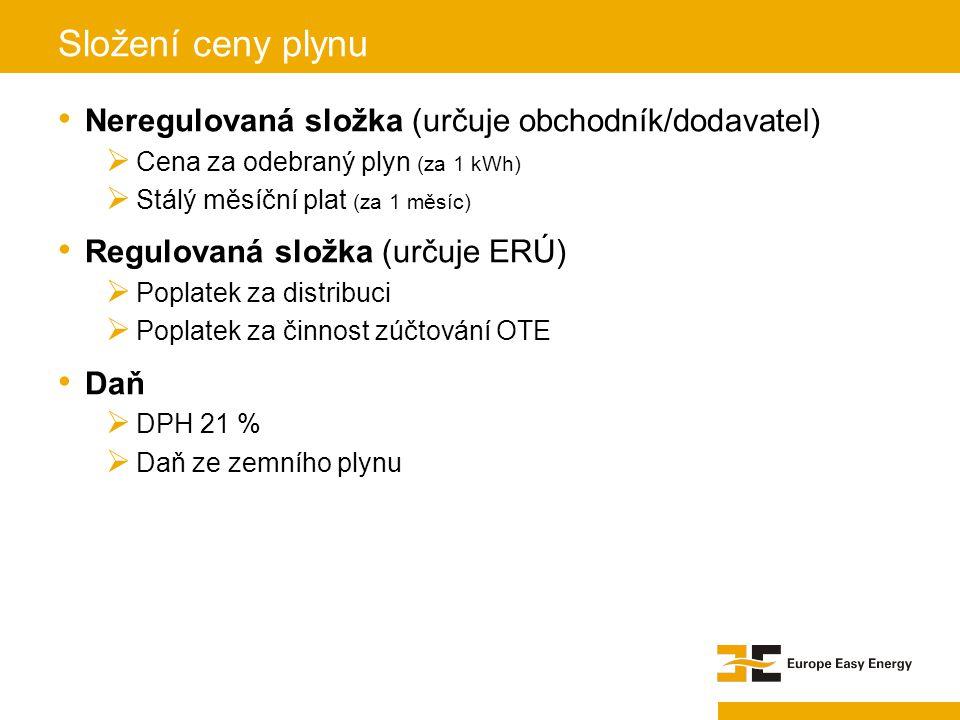Neregulovaná složka (určuje obchodník/dodavatel)  Cena za odebraný plyn (za 1 kWh)  Stálý měsíční plat (za 1 měsíc) Regulovaná složka (určuje ERÚ) 