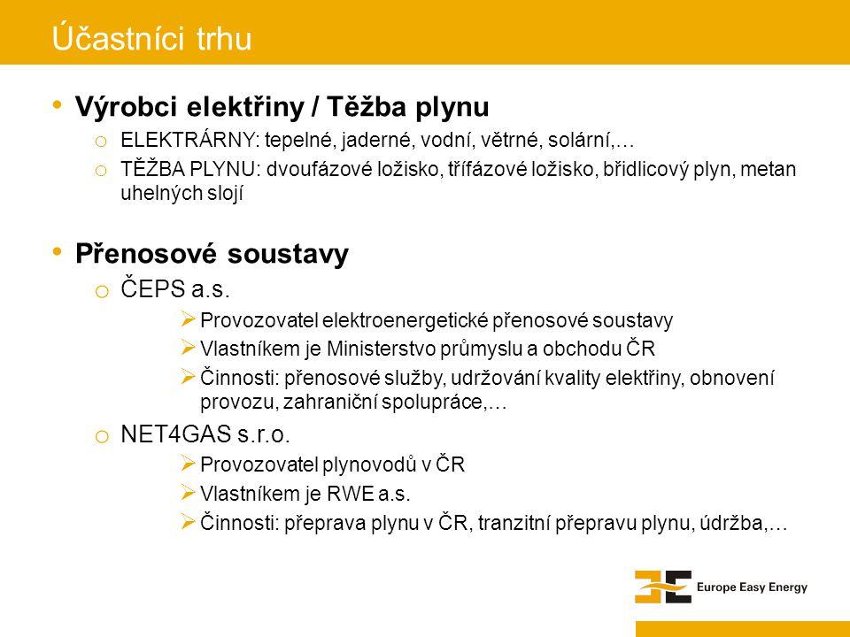Výrobci elektřiny / Těžba plynu o ELEKTRÁRNY: tepelné, jaderné, vodní, větrné, solární,… o TĚŽBA PLYNU: dvoufázové ložisko, třífázové ložisko, břidlic