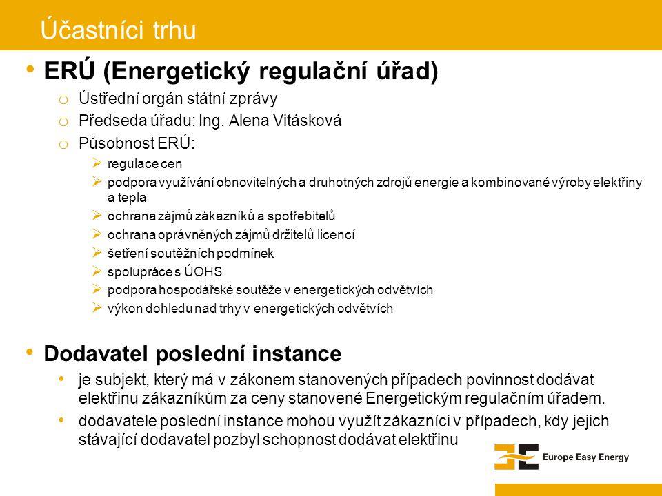 ERÚ (Energetický regulační úřad) o Ústřední orgán státní zprávy o Předseda úřadu: Ing. Alena Vitásková o Působnost ERÚ:  regulace cen  podpora využí