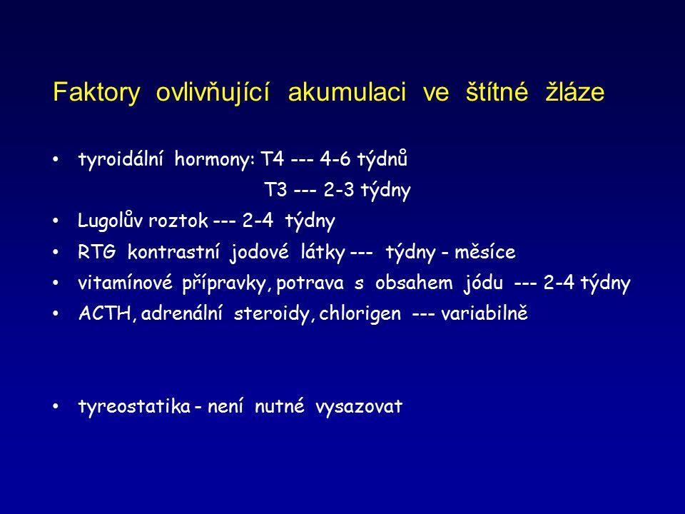 Faktory ovlivňující akumulaci ve štítné žláze tyroidální hormony: T4 --- 4-6 týdnů T3 --- 2-3 týdny Lugolův roztok --- 2-4 týdny RTG kontrastní jodové
