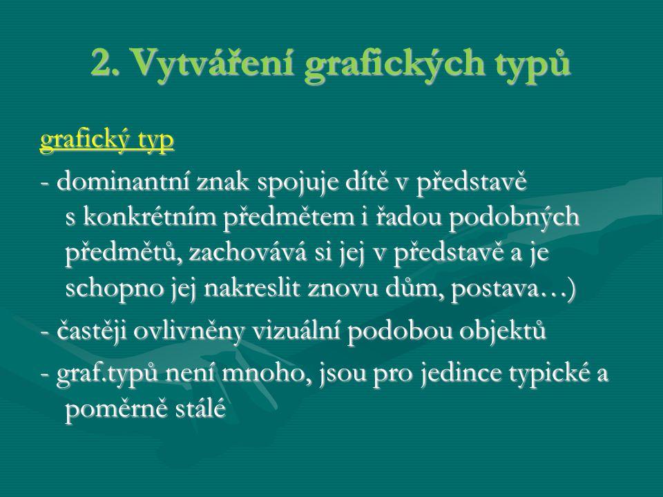 2. Vytváření grafických typů grafický typ - dominantní znak spojuje dítě v představě s konkrétním předmětem i řadou podobných předmětů, zachovává si j
