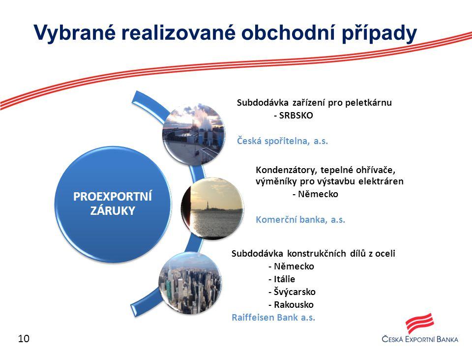 Vybrané realizované obchodní případy PROEXPORTNÍ ZÁRUKY Subdodávka zařízení pro peletkárnu - SRBSKO Česká spořitelna, a.s. Kondenzátory, tepelné ohřív
