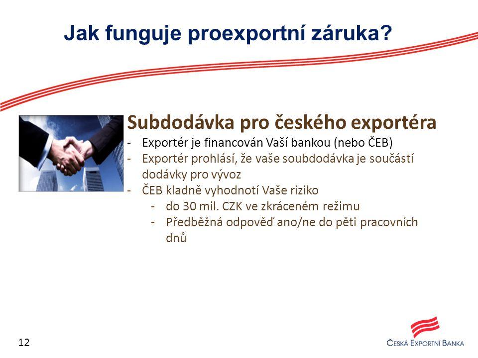 Jak funguje proexportní záruka? Subdodávka pro českého exportéra -Exportér je financován Vaší bankou (nebo ČEB) -Exportér prohlásí, že vaše soubdodávk