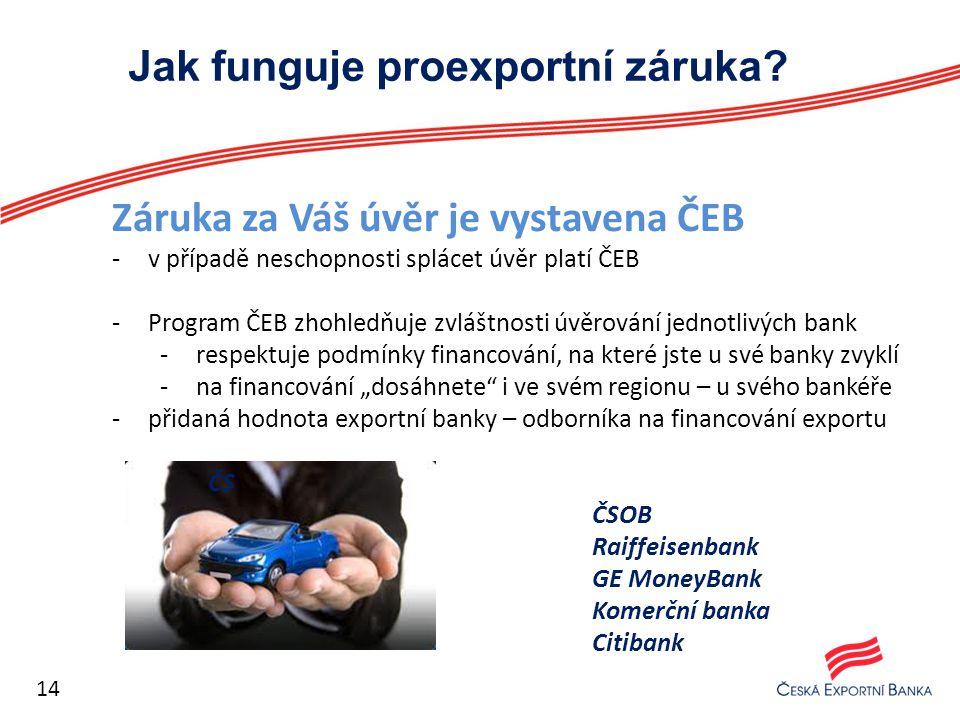 Jak funguje proexportní záruka? Záruka za Váš úvěr je vystavena ČEB -v případě neschopnosti splácet úvěr platí ČEB -Program ČEB zhohledňuje zvláštnost