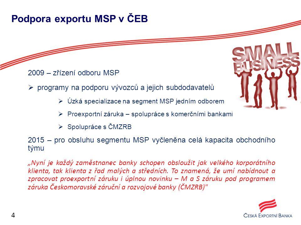 Podpora exportu MSP v ČEB 2009 – zřízení odboru MSP  programy na podporu vývozců a jejich subdodavatelů  Úzká specializace na segment MSP jedním odb