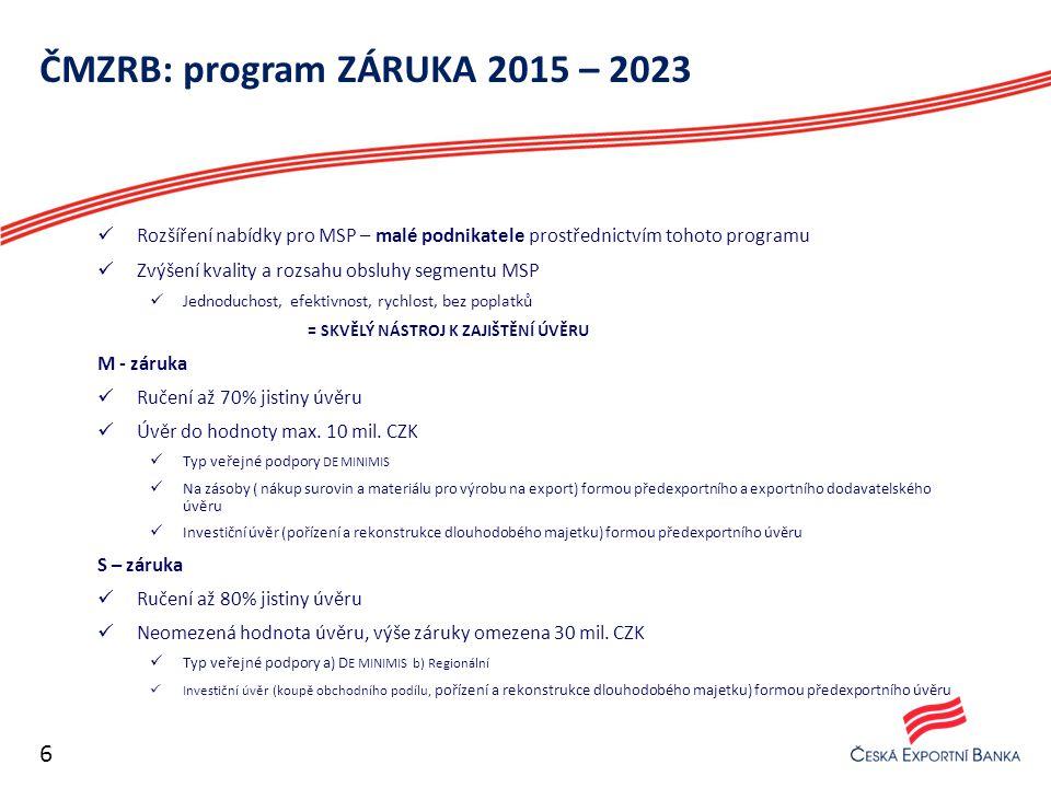ČMZRB: program ZÁRUKA 2015 – 2023 Rozšíření nabídky pro MSP – malé podnikatele prostřednictvím tohoto programu Zvýšení kvality a rozsahu obsluhy segme