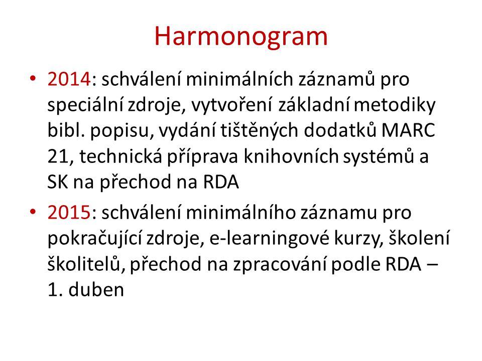 Harmonogram 2014: schválení minimálních záznamů pro speciální zdroje, vytvoření základní metodiky bibl.